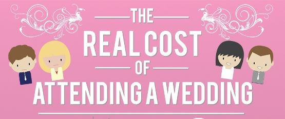 What's the real cost of your wedding?