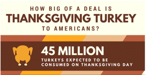 how-big-a-deal-is-thanksgiving