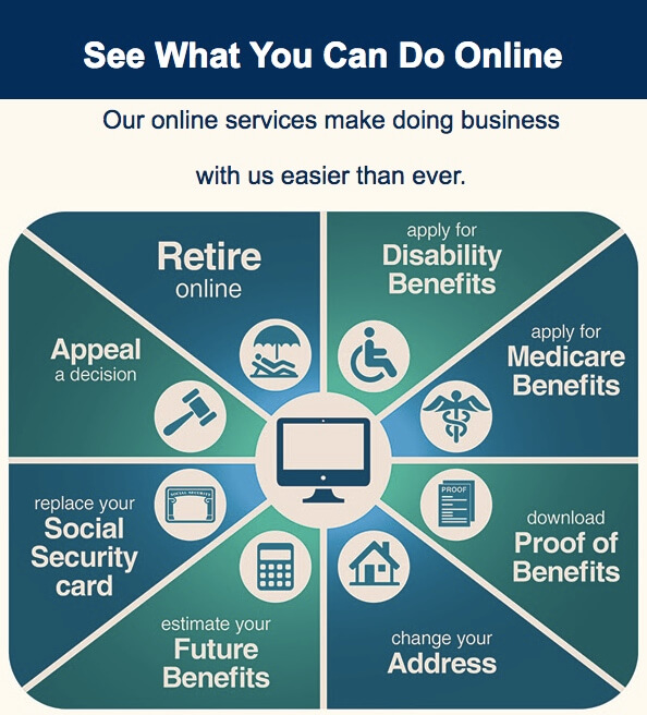 See what you can do online through my Social Security